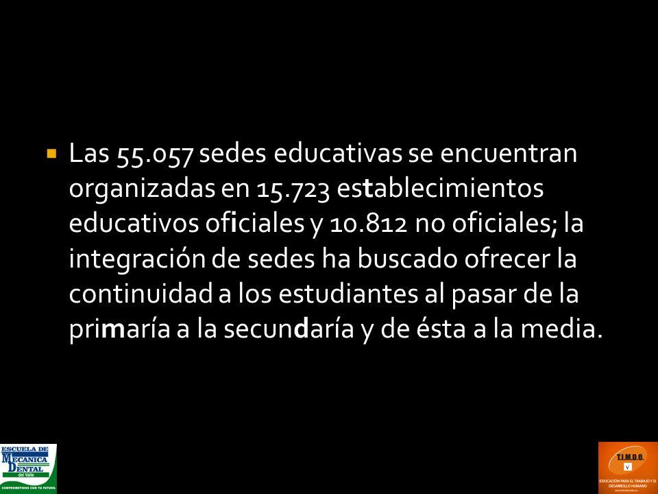 Las 55. 057 sedes educativas se encuentran organizadas en 15