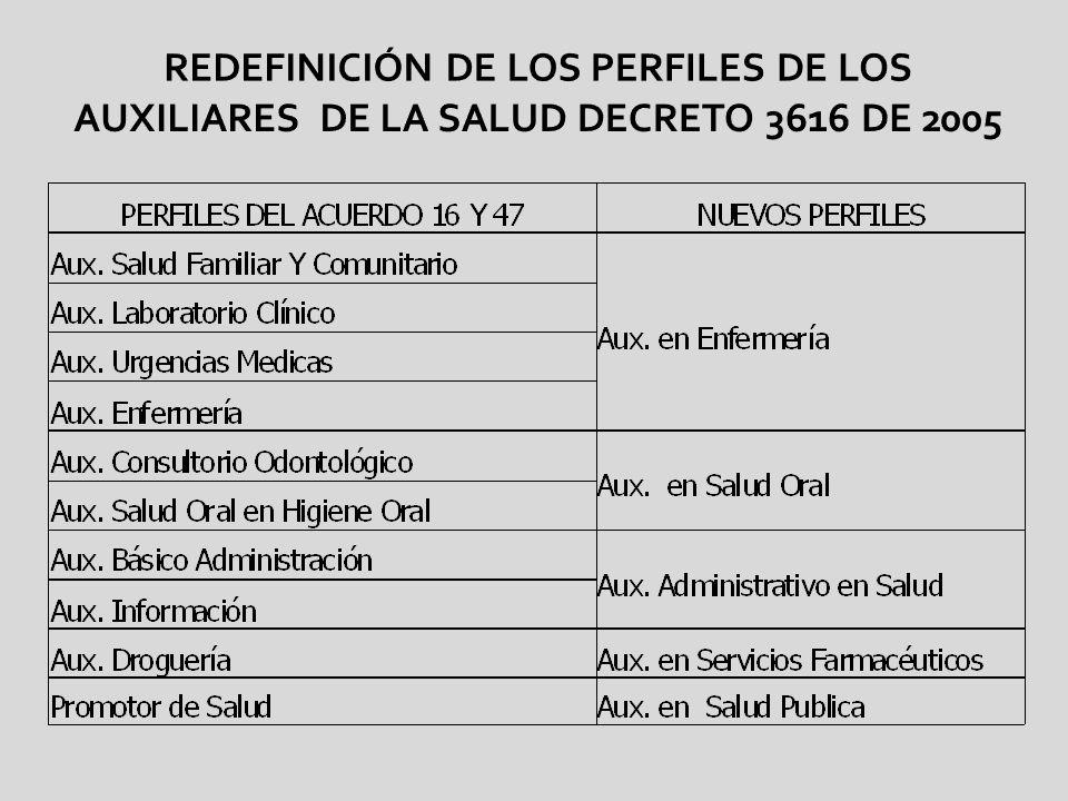 REDEFINICIÓN DE LOS PERFILES DE LOS AUXILIARES DE LA SALUD DECRETO 3616 DE 2005