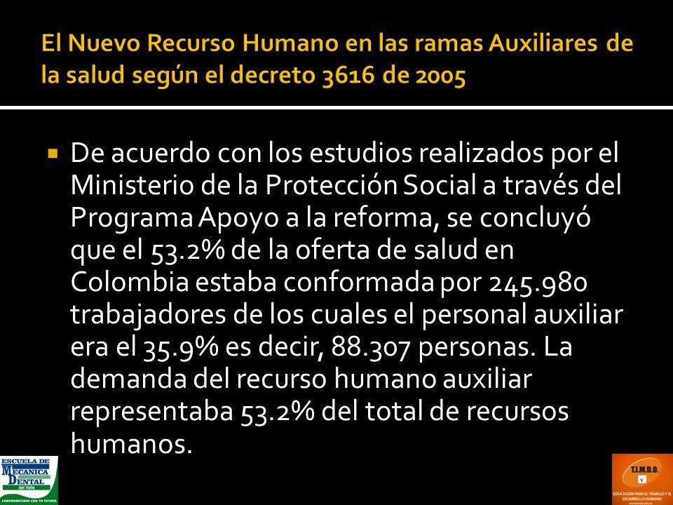 El Nuevo Recurso Humano en las ramas Auxiliares de la salud según el decreto 3616 de 2005