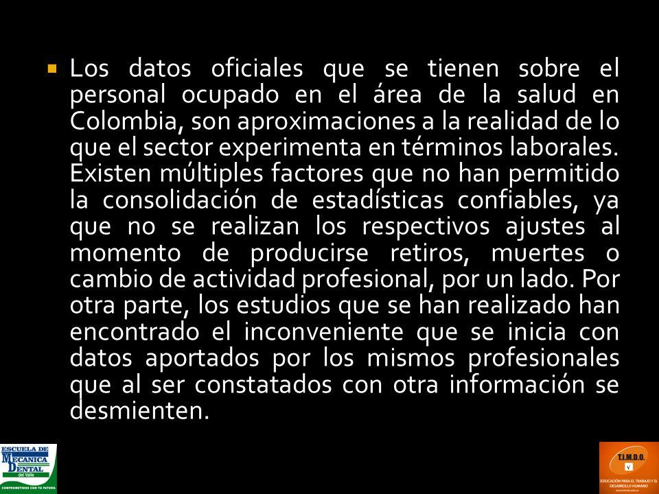 Los datos oficiales que se tienen sobre el personal ocupado en el área de la salud en Colombia, son aproximaciones a la realidad de lo que el sector experimenta en términos laborales.