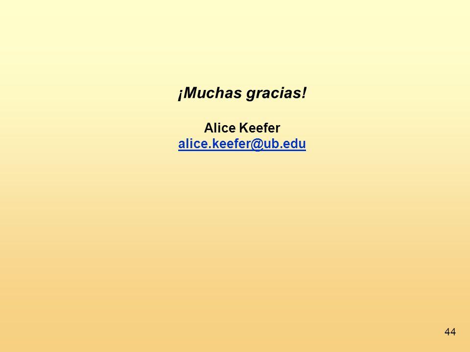 ¡Muchas gracias! Alice Keefer alice.keefer@ub.edu
