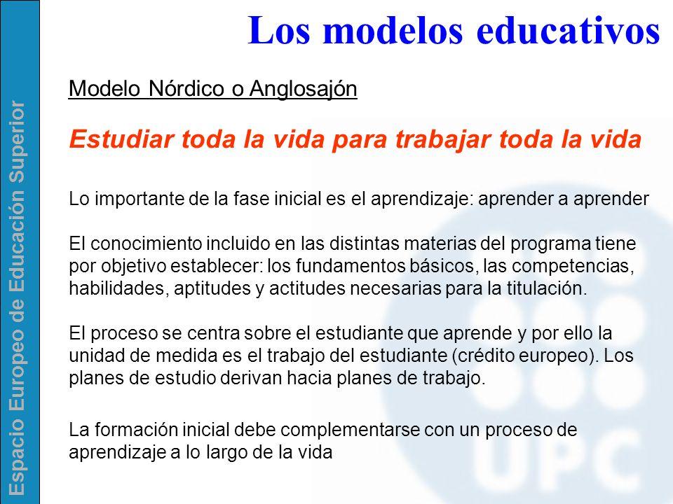 Los modelos educativos