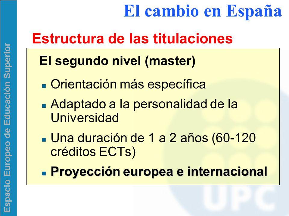 El cambio en España Estructura de las titulaciones