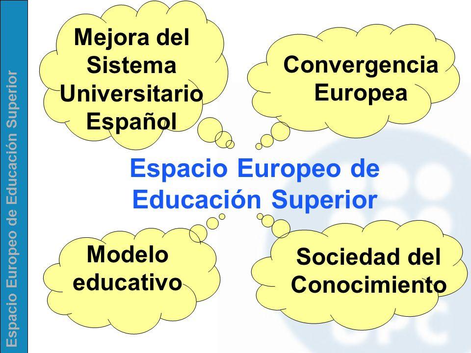 Espacio Europeo de Educación Superior