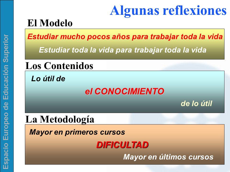 Algunas reflexiones El Modelo Los Contenidos La Metodología DIFICULTAD