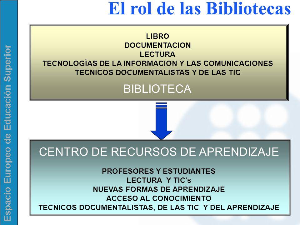 El rol de las Bibliotecas