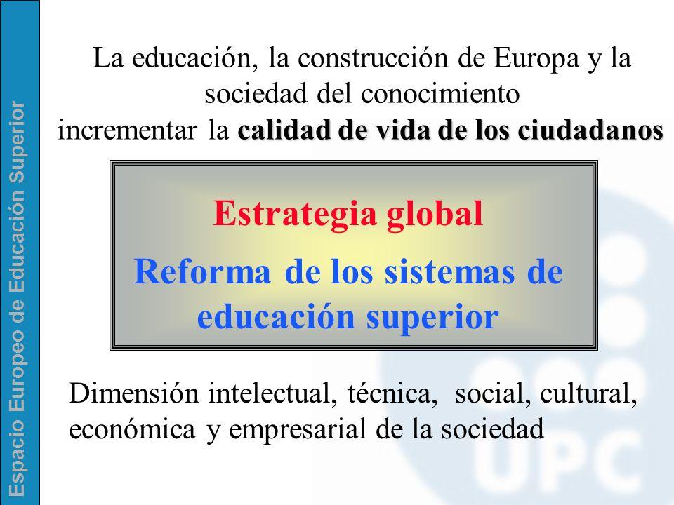 Reforma de los sistemas de educación superior