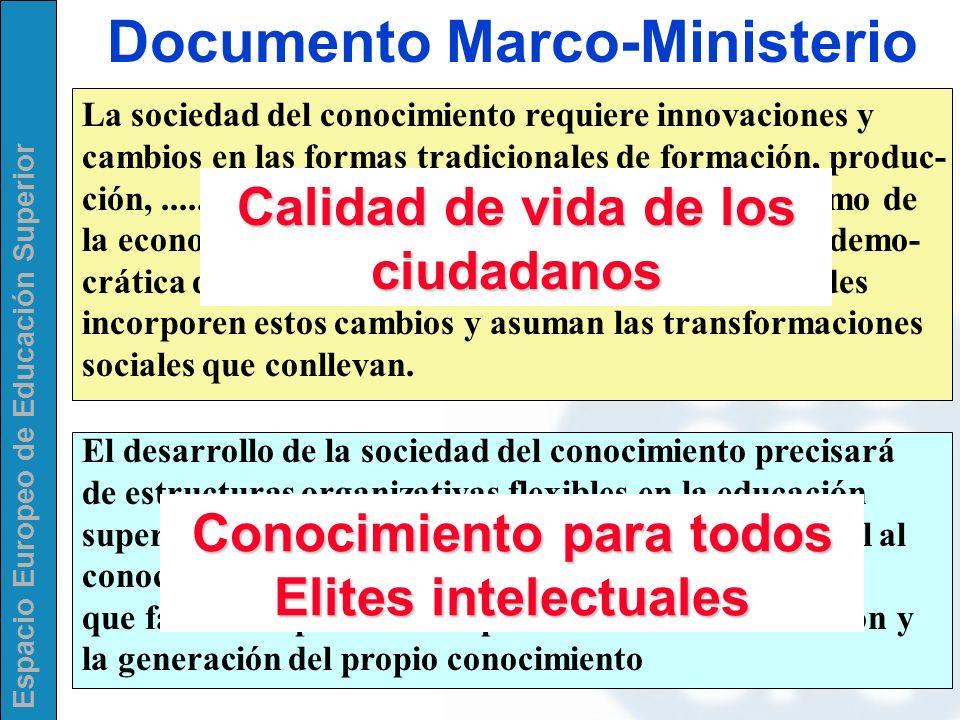 Documento Marco-Ministerio