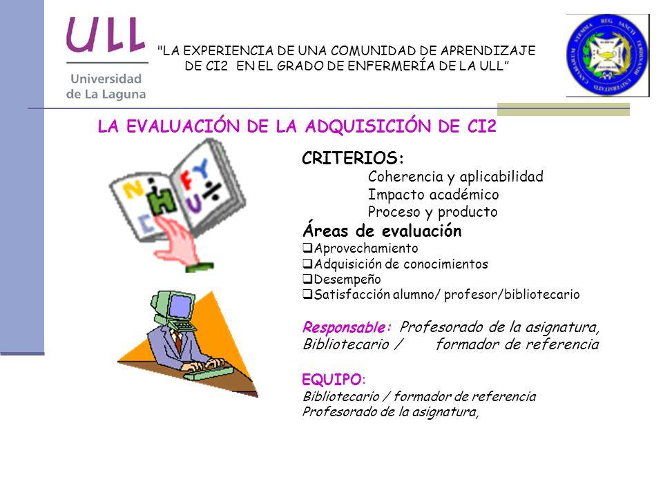 LA EVALUACIÓN DE LA ADQUISICIÓN DE CI2
