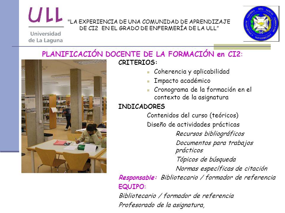 PLANIFICACIÓN DOCENTE DE LA FORMACIÓN en CI2: