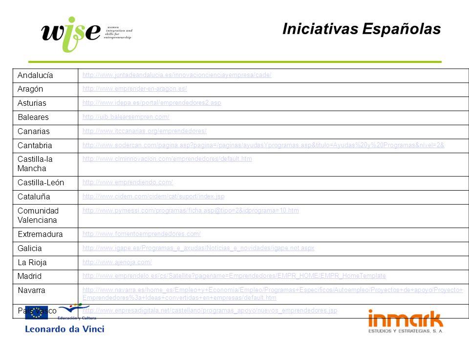 Iniciativas Españolas