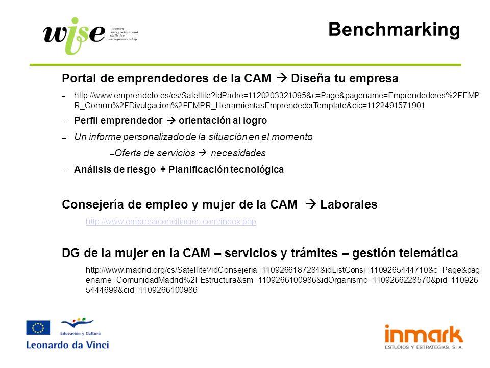 Benchmarking Portal de emprendedores de la CAM  Diseña tu empresa