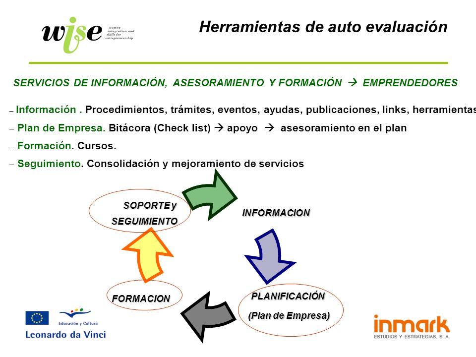 Herramientas de auto evaluación