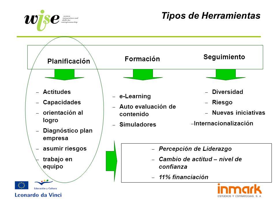 Tipos de Herramientas Seguimiento Formación Planificación Actitudes