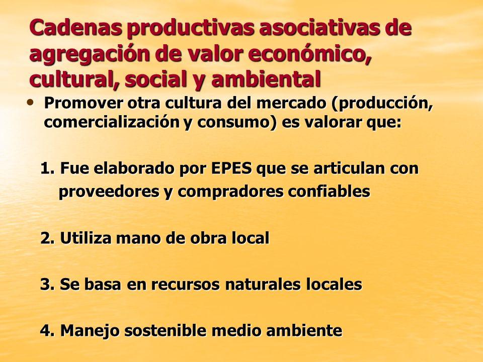 Cadenas productivas asociativas de agregación de valor económico, cultural, social y ambiental