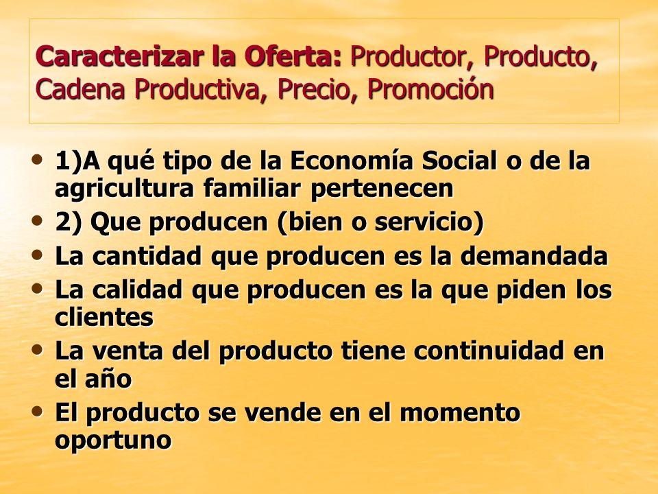 Caracterizar la Oferta: Productor, Producto, Cadena Productiva, Precio, Promoción