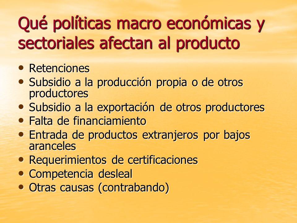 Qué políticas macro económicas y sectoriales afectan al producto