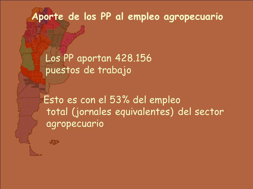 Aporte de los PP al empleo agropecuario