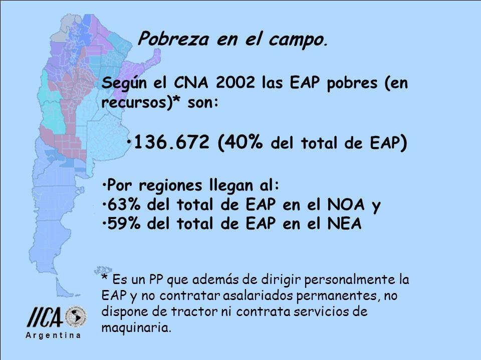 Pobreza en el campo. 136.672 (40% del total de EAP)