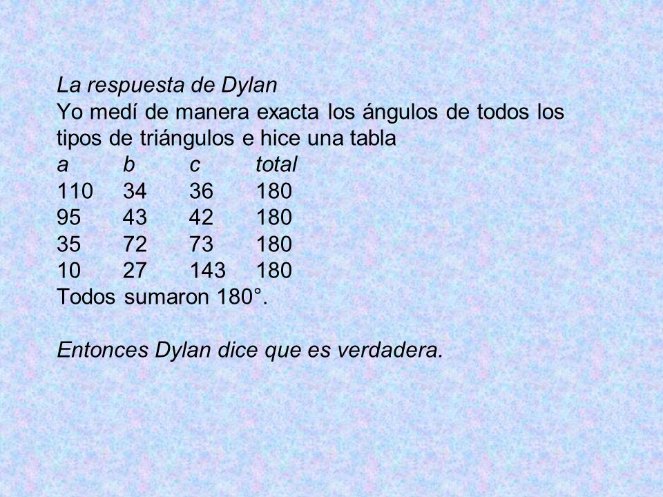 La respuesta de Dylan Yo medí de manera exacta los ángulos de todos los tipos de triángulos e hice una tabla a b c total 110 34 36 180 95 43 42 180 35 72 73 180 10 27 143 180 Todos sumaron 180°.