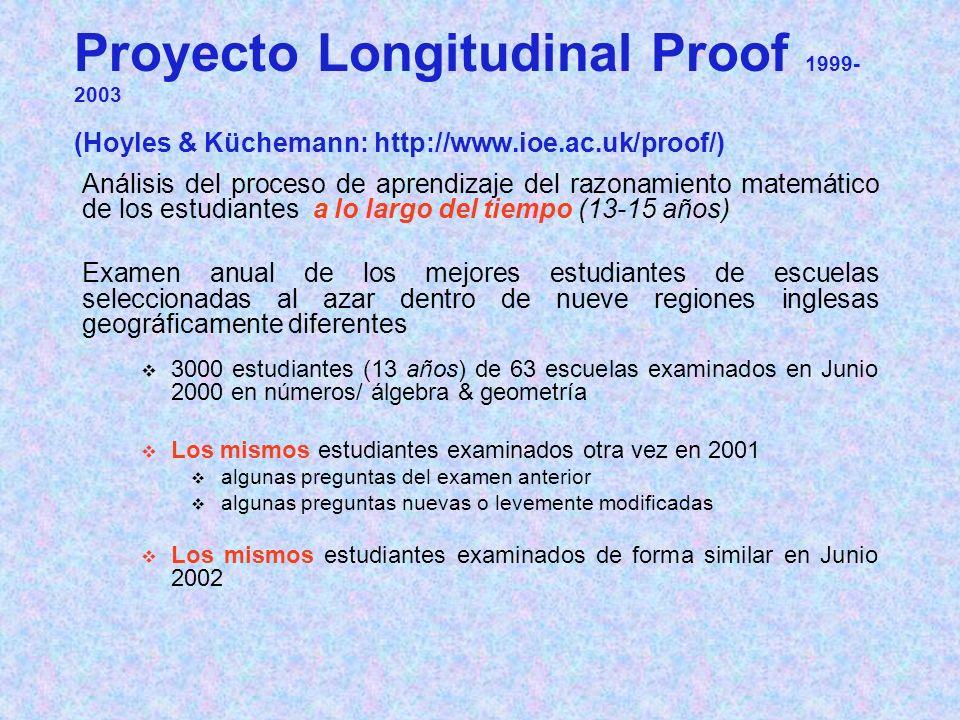 Proyecto Longitudinal Proof 1999-2003 (Hoyles & Küchemann: http://www
