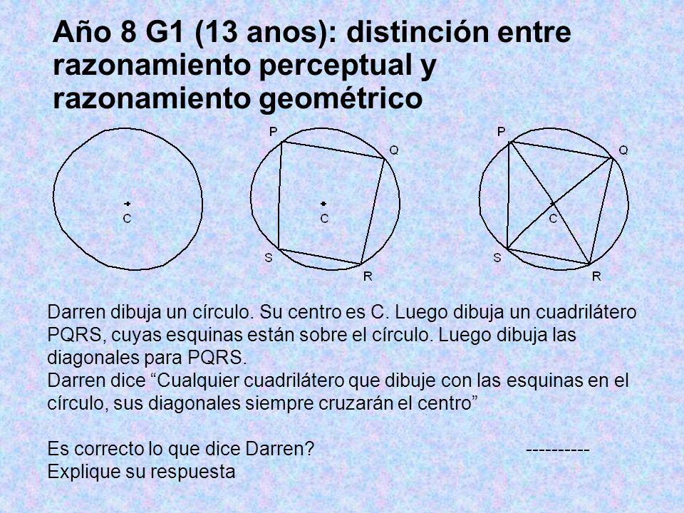 Año 8 G1 (13 anos): distinción entre razonamiento perceptual y razonamiento geométrico