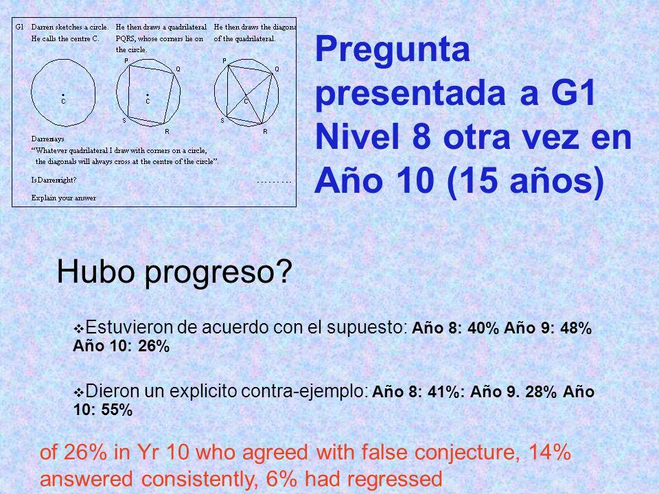 Pregunta presentada a G1 Nivel 8 otra vez en Año 10 (15 años)