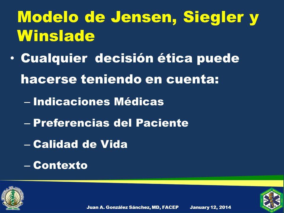 Modelo de Jensen, Siegler y Winslade