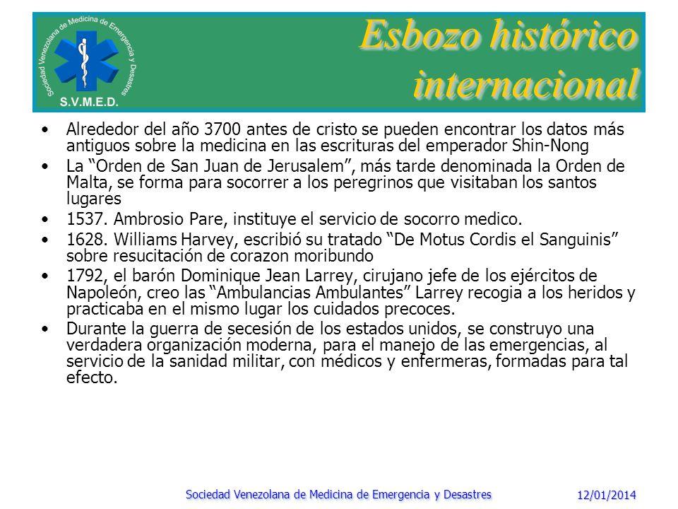 Esbozo histórico internacional