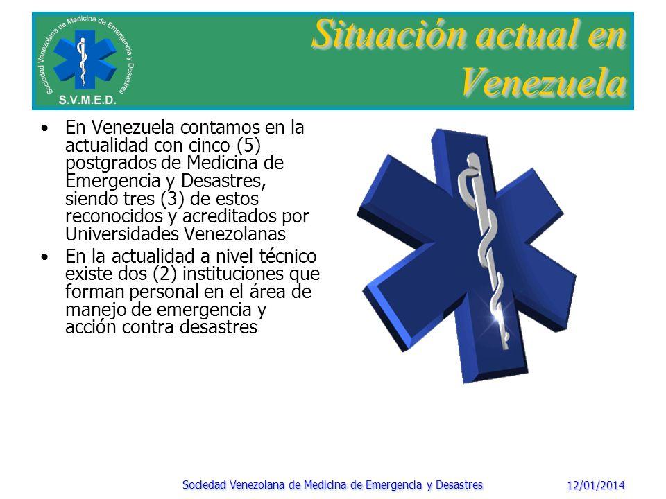Situación actual en Venezuela
