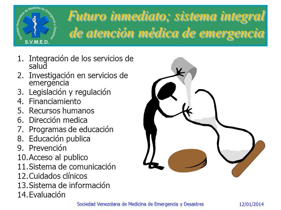 Futuro inmediato; sistema integral de atención médica de emergencia