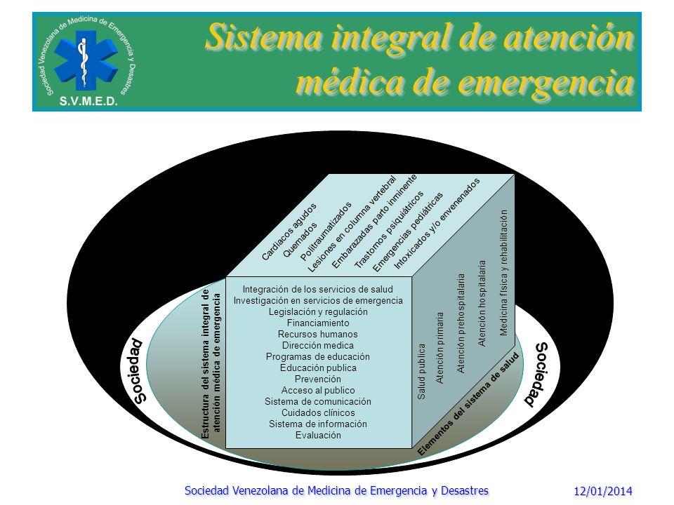 Sistema integral de atención médica de emergencia