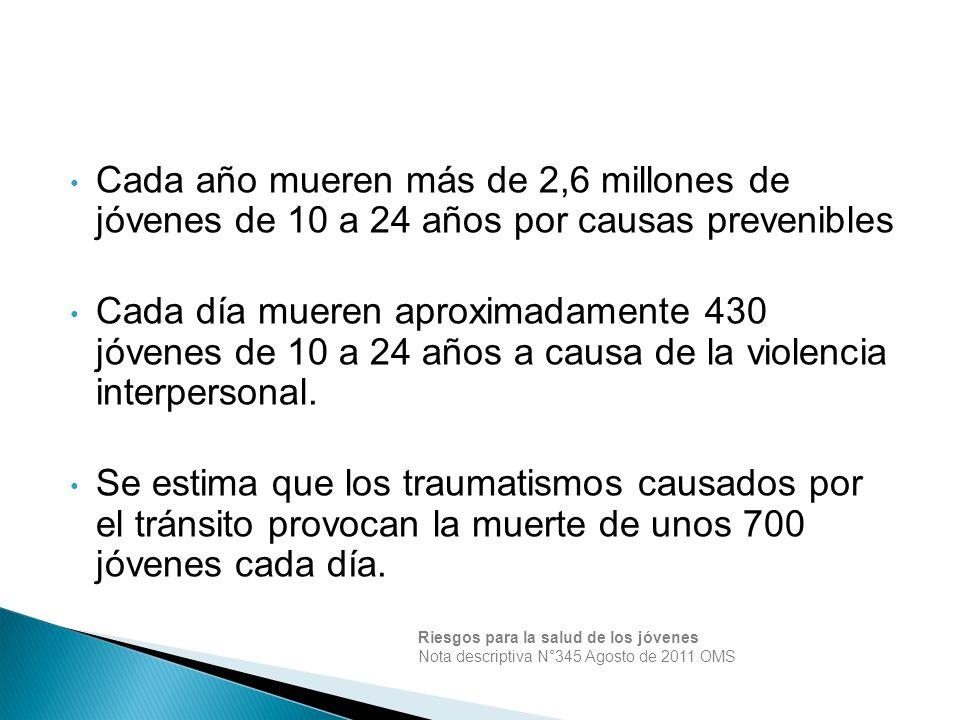 Cada año mueren más de 2,6 millones de jóvenes de 10 a 24 años por causas prevenibles