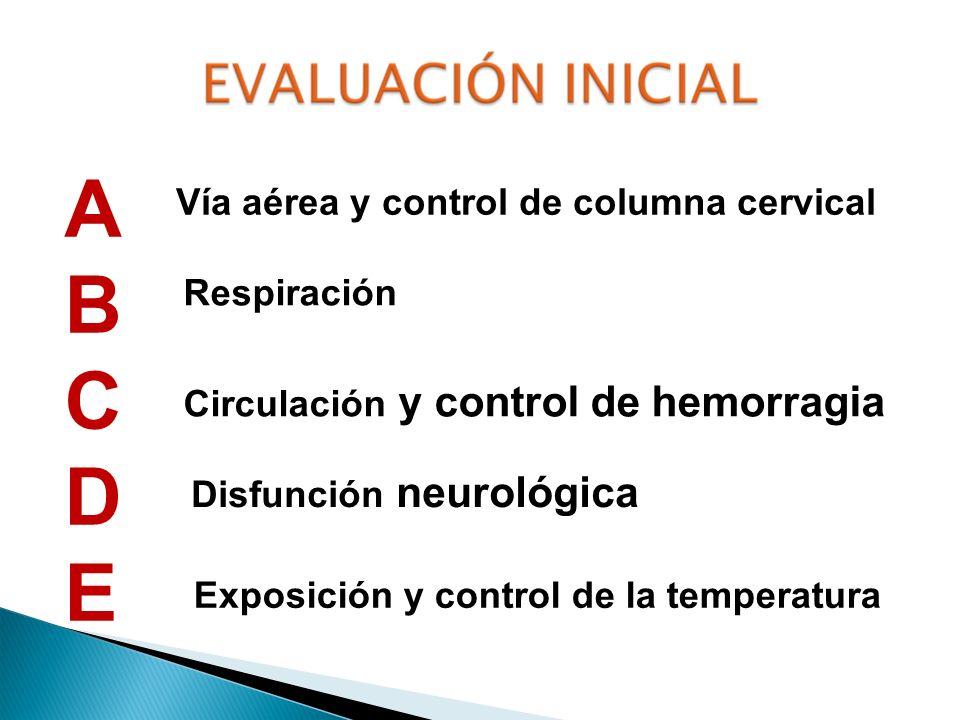 A B C D E Vía aérea y control de columna cervical Respiración