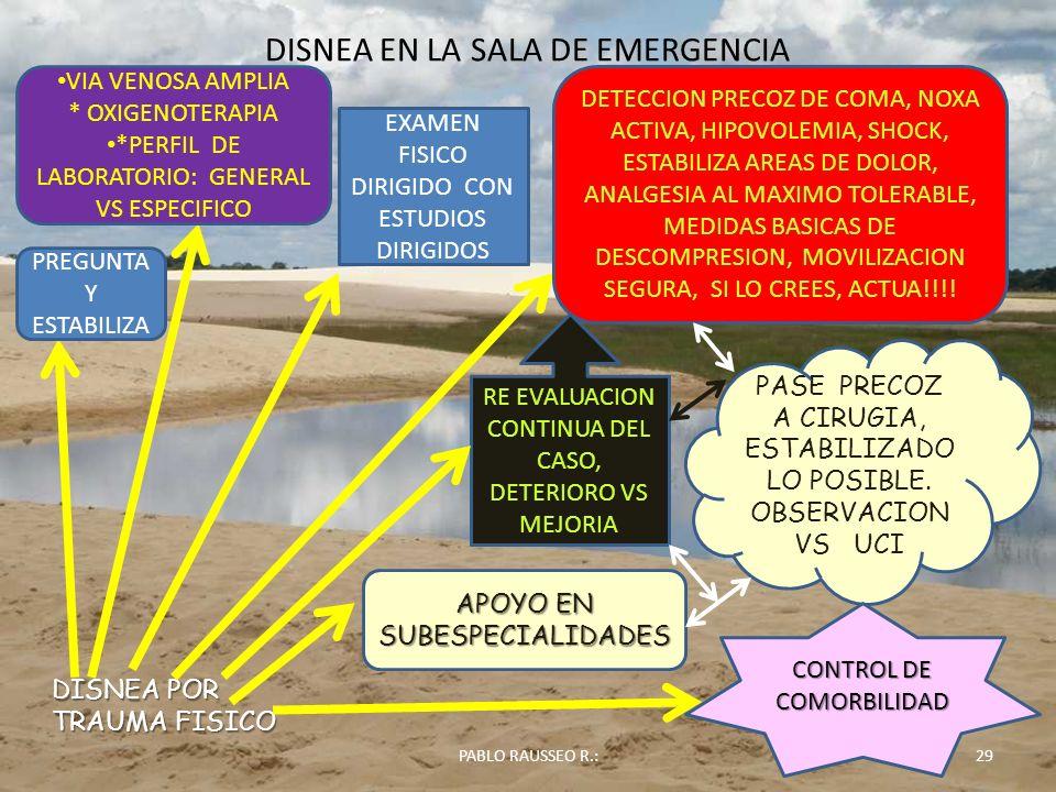 DISNEA EN LA SALA DE EMERGENCIA
