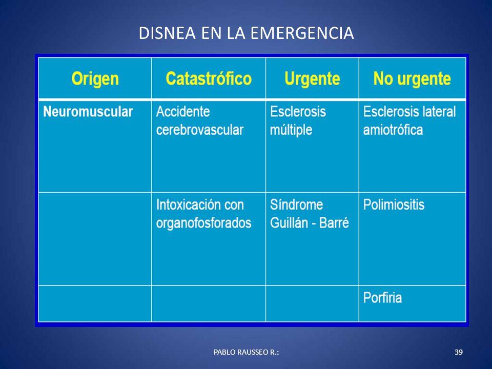 DISNEA EN LA EMERGENCIA