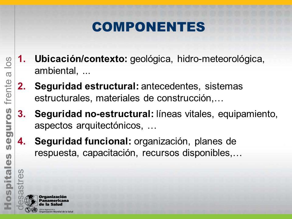 COMPONENTES Ubicación/contexto: geológica, hidro-meteorológica, ambiental, ...