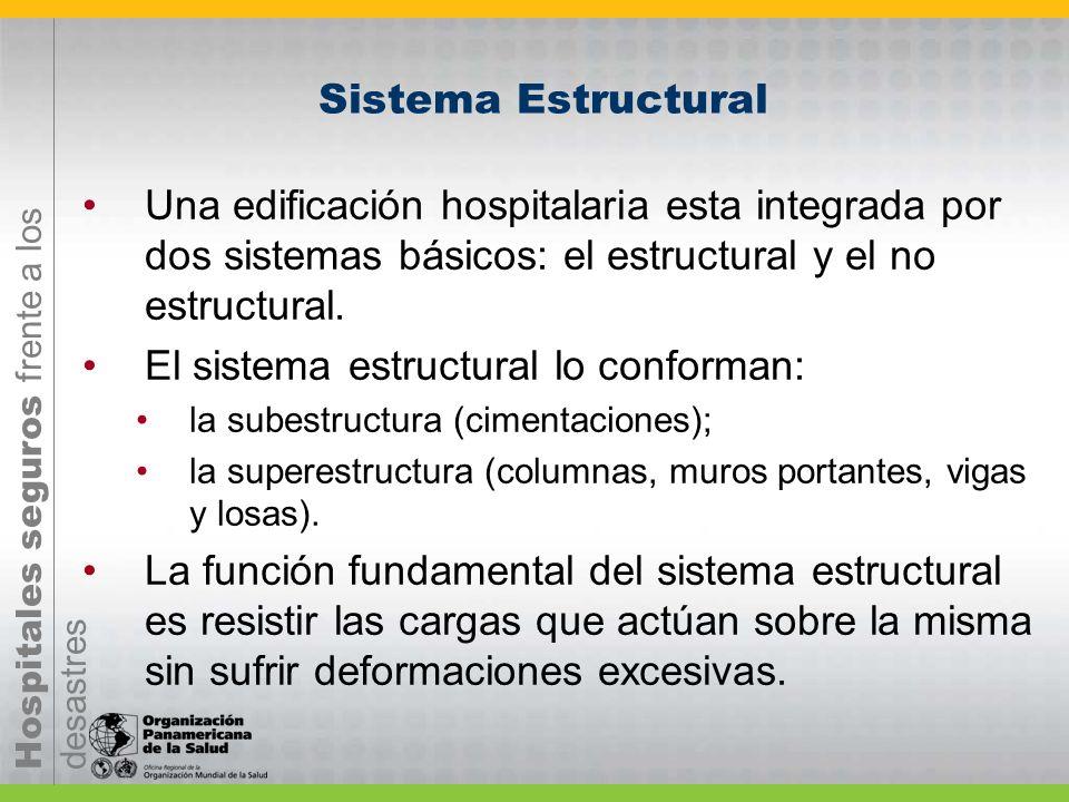 El sistema estructural lo conforman: