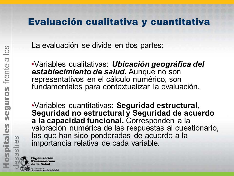 Evaluación cualitativa y cuantitativa