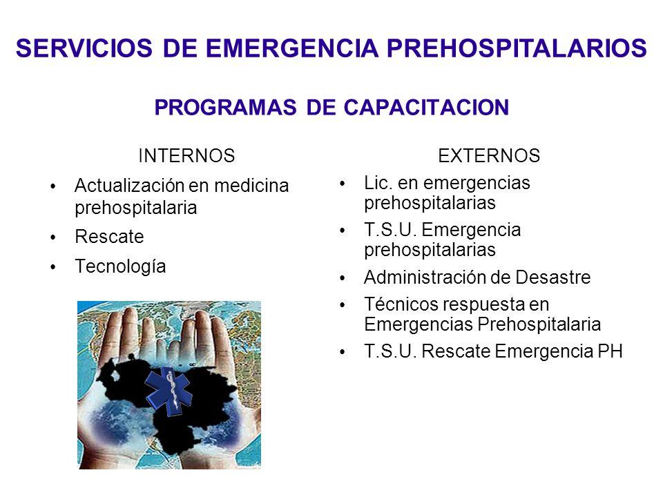 PROGRAMAS DE CAPACITACION