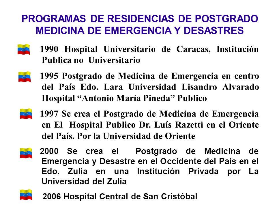 PROGRAMAS DE RESIDENCIAS DE POSTGRADO MEDICINA DE EMERGENCIA Y DESASTRES