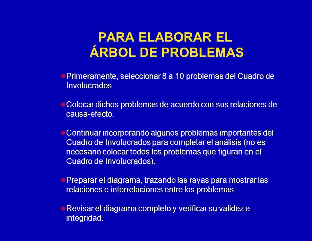 PARA ELABORAR EL ÁRBOL DE PROBLEMAS