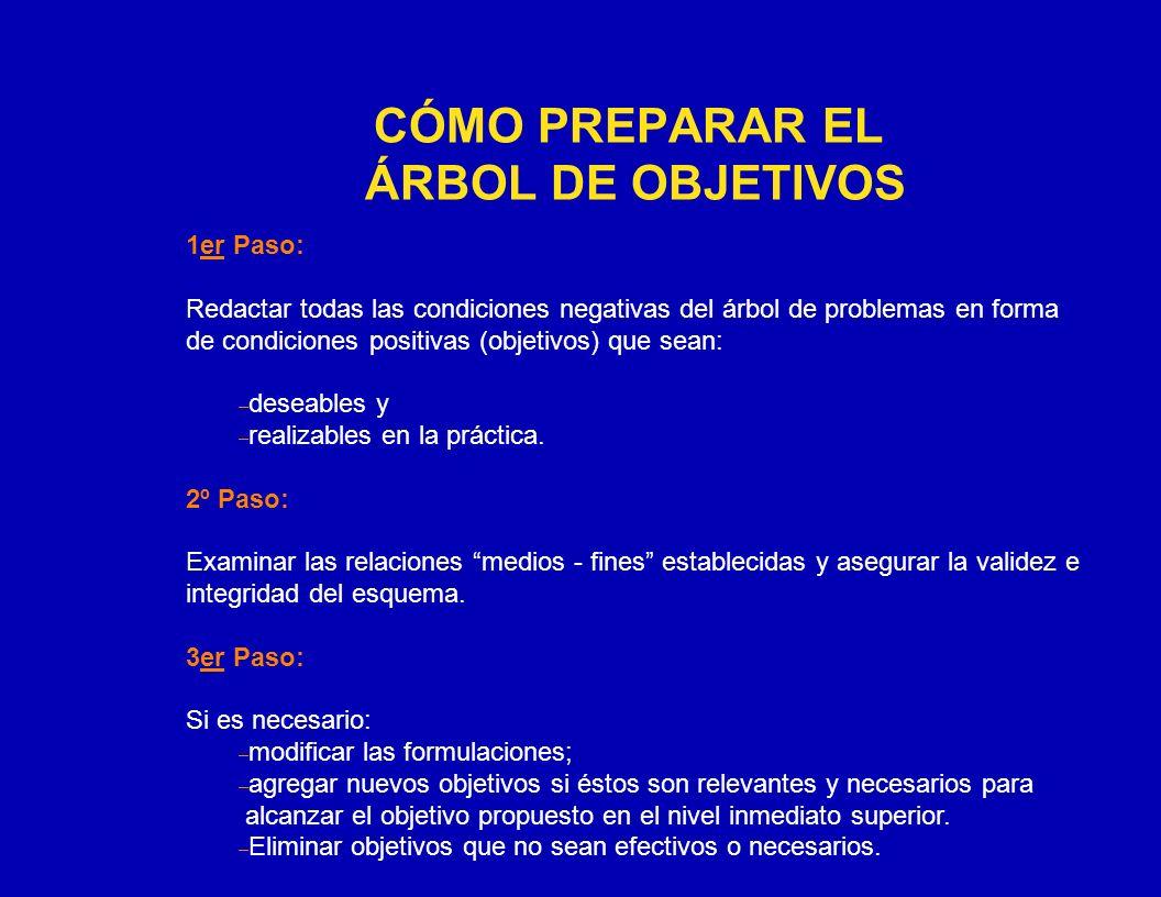 CÓMO PREPARAR EL ÁRBOL DE OBJETIVOS