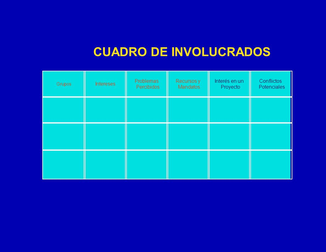 CUADRO DE INVOLUCRADOS