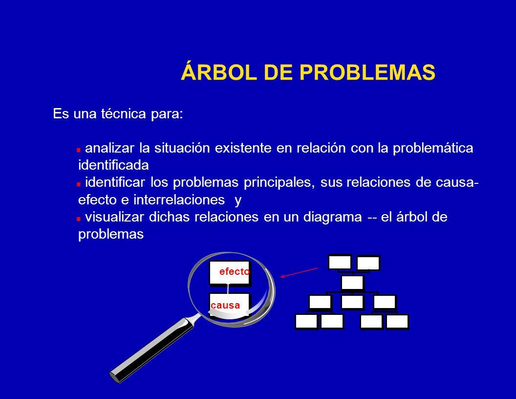 ÁRBOL DE PROBLEMAS Es una técnica para: