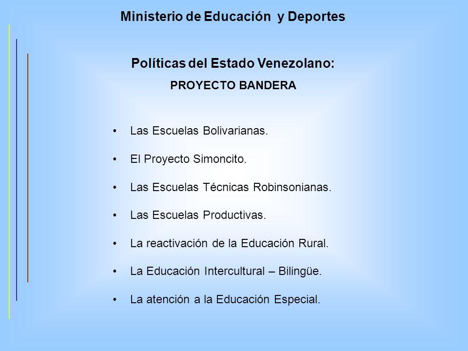 Ministerio de Educación y Deportes Políticas del Estado Venezolano:
