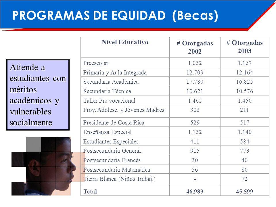 PROGRAMAS DE EQUIDAD (Becas)