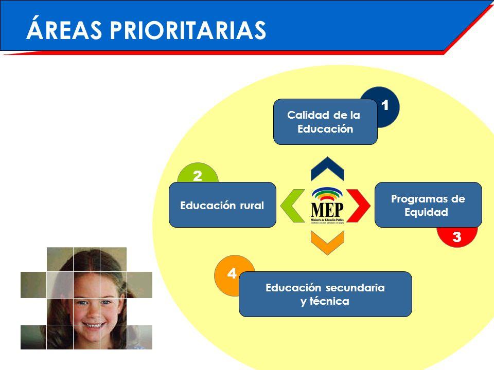 ÁREAS PRIORITARIAS 1 2 3 4 Calidad de la Educación Programas de