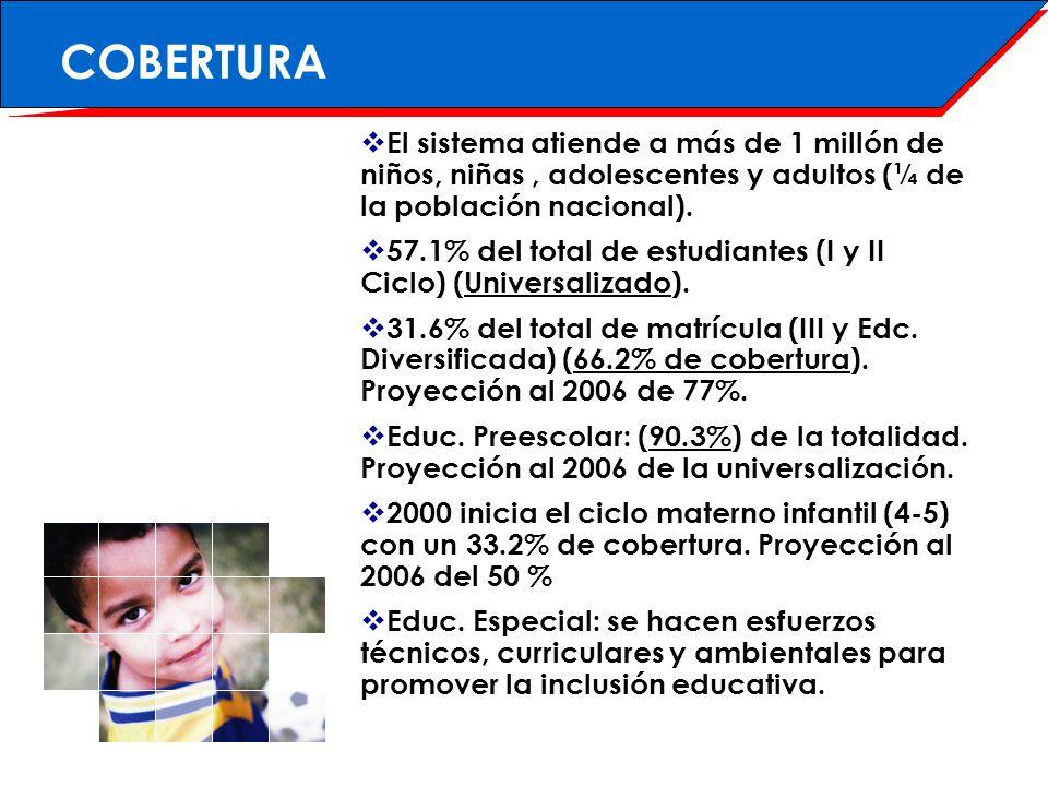 COBERTURA El sistema atiende a más de 1 millón de niños, niñas , adolescentes y adultos (¼ de la población nacional).