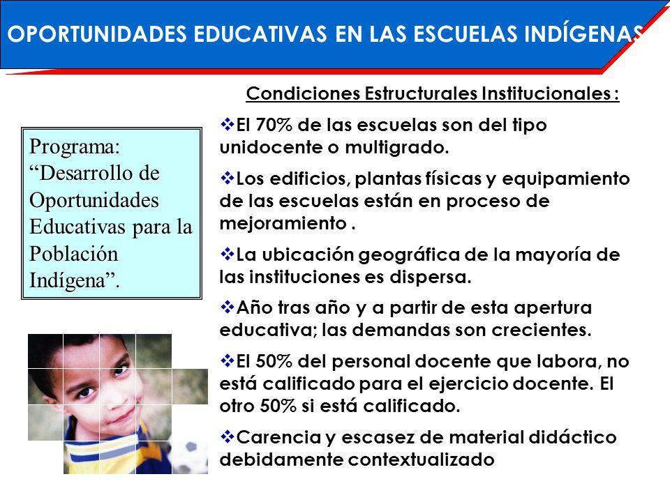 Condiciones Estructurales Institucionales :